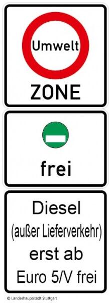 Štutgartes brīdinājuma ceļa zīmes