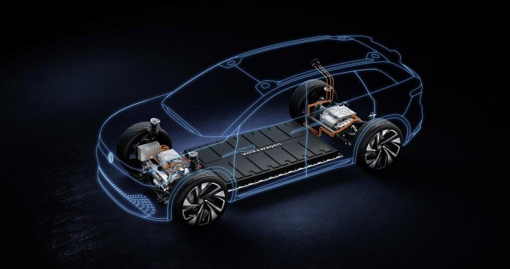 VW I.D. MEB platformas vizualizācija