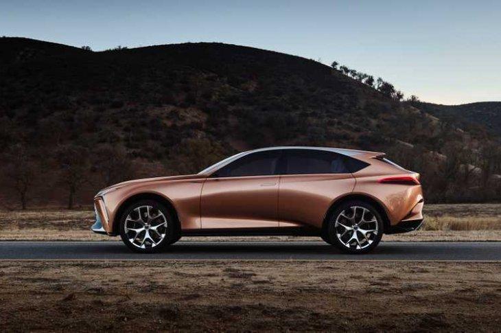 Lexus koncepts