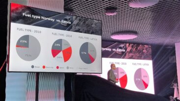 Audi e-tron pasākuma apskats 4