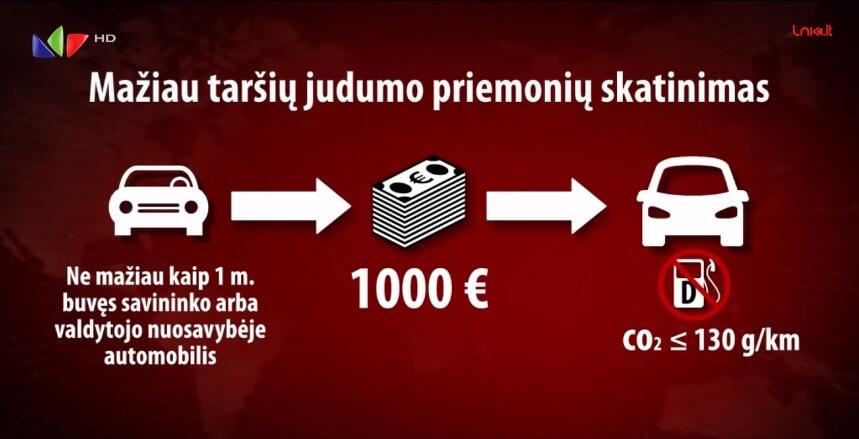 1000 € par jaunu mašīnu