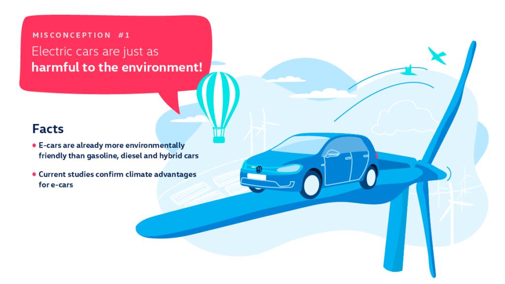 """Mīts 1: """"Elektriskās automašīnas ir tikpat kaitīgas videi!"""""""