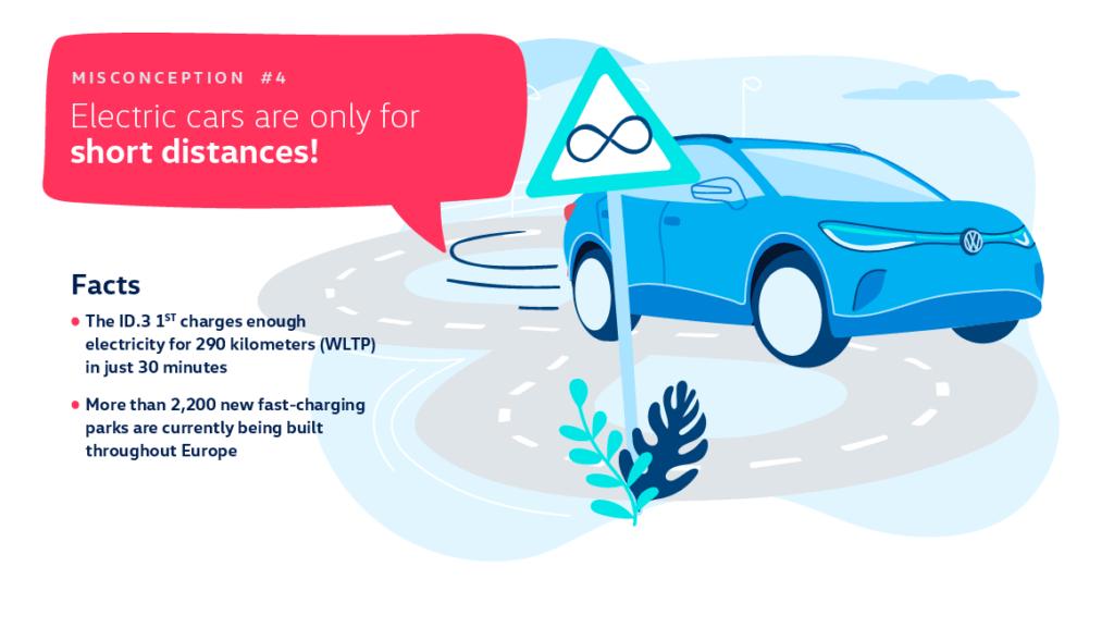 """Mīts 4: """"Elektroauto ir paredzēti tikai nelieliem attālumiem - īpaši aukstā laikā!"""""""