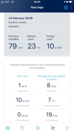 Simulē elektroauto ekspluatāciju ar Volkswagen EV Check mobilo lietotni 2
