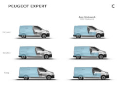 Elektrisko furgonu trīnīši - Opel, Peugeot, Citroen (+Toyota) 12