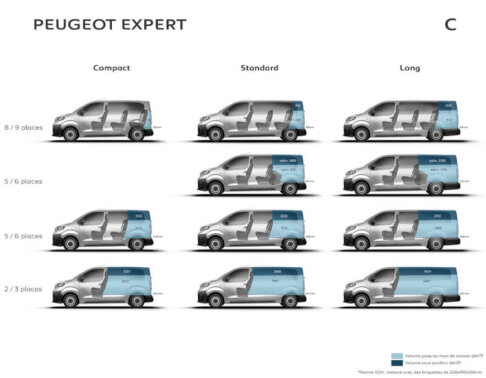 Elektrisko furgonu trīnīši - Opel, Peugeot, Citroen (+Toyota) 11