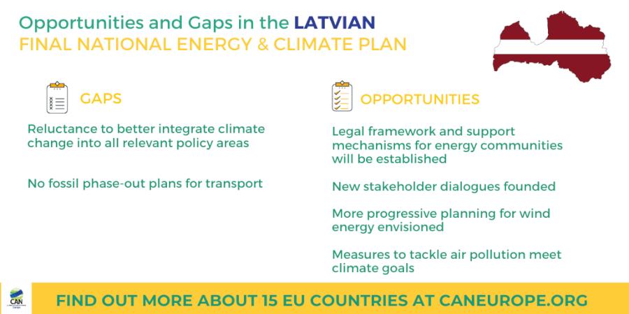 CAN Europe ziņojums par Latvijas NEKP
