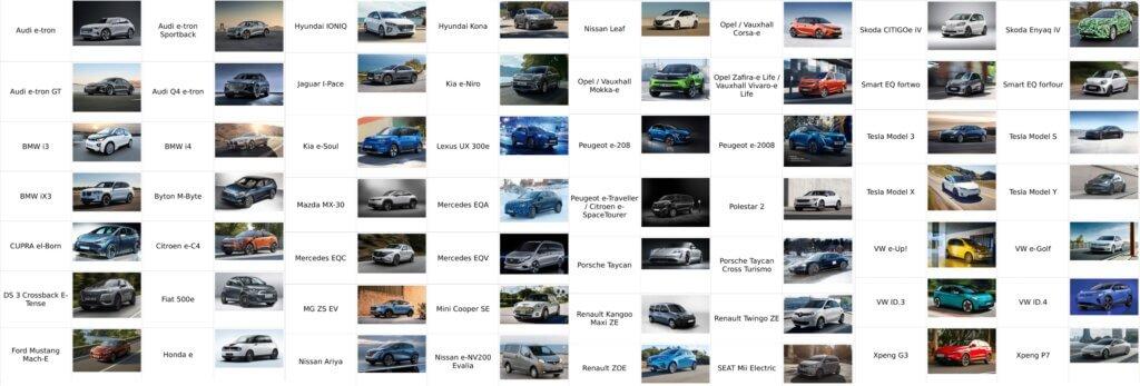 Daži no tuvākajiem jaunajiem elektroauto