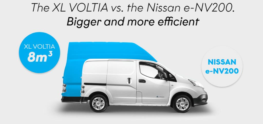 Nissan eNV200 XL Voltia