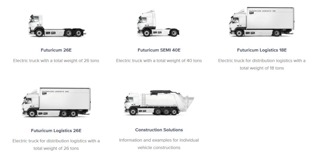 Futuricom elektriskie kravas transportlīdzekļi