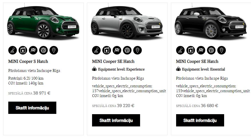 MINI Cooper cenu salīdzinājums
