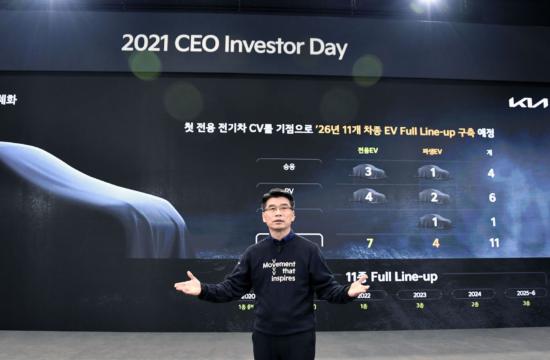 KIA 2021. g. investoru diena