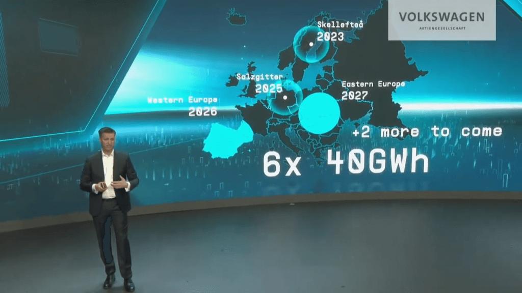 VW bateriju Gigarūpnīcas Eiropā