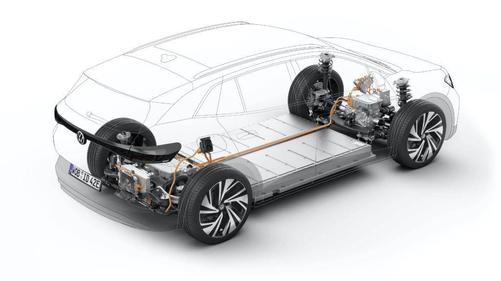 Volkswagen ID.4 GTX piedziņas sistēma
