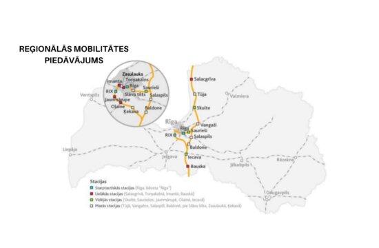 Rail Baltic reģionālās mobilitātes piedāvājums