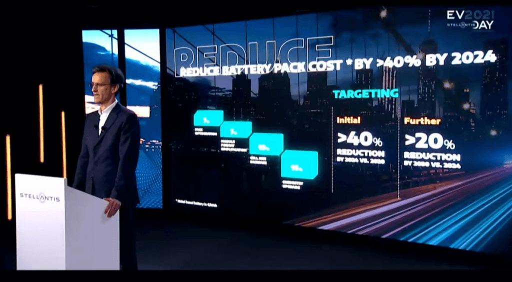 Stellantis paredz bateriju cenu kritumu par 40%