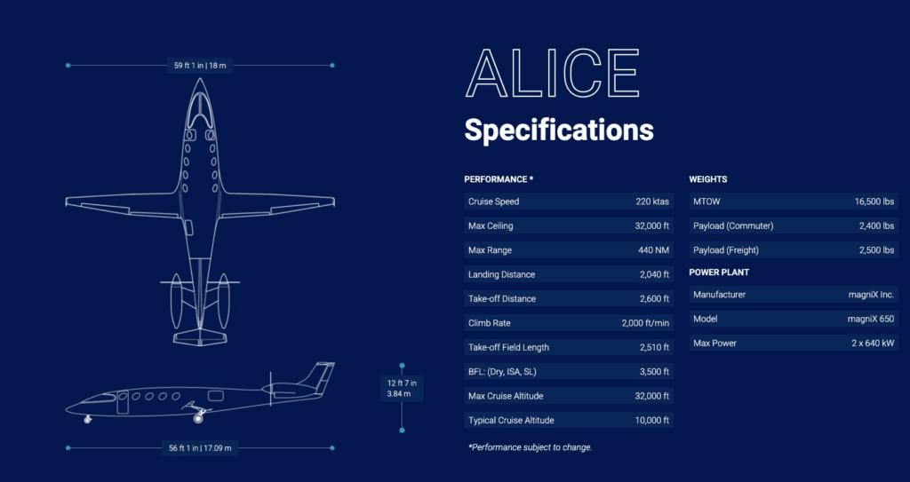 Eviation Alice specifikācijas